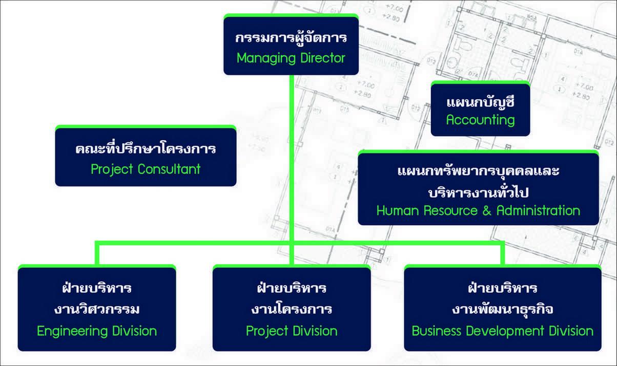 EPCI Team-1